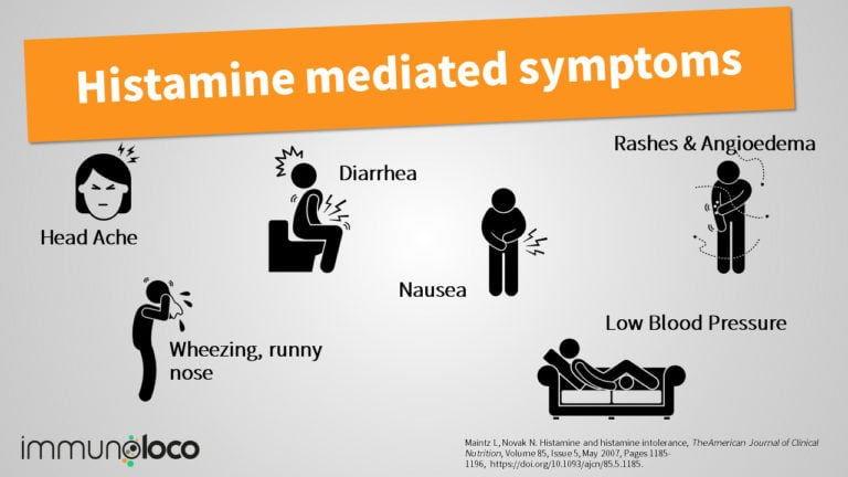 Histamine mediated symptoms in mast cell diseases like rashes, nausea, runny nose, sneezing, diarrhea